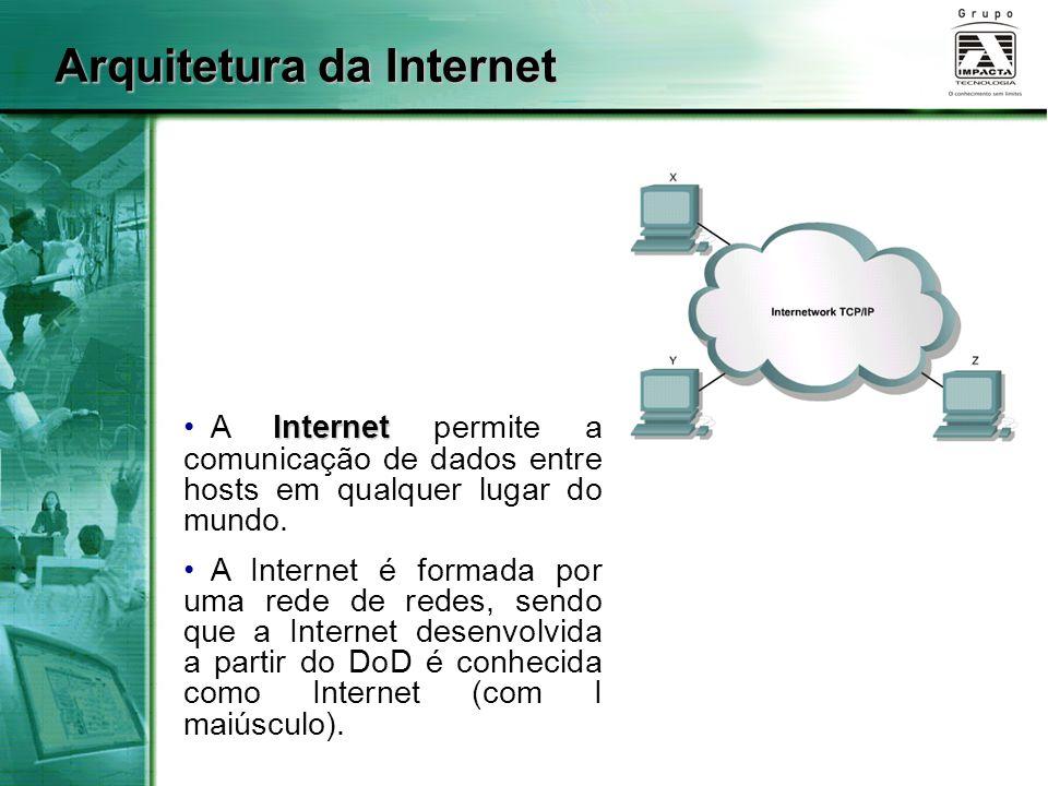 Arquitetura da Internet Internet A Internet permite a comunicação de dados entre hosts em qualquer lugar do mundo. A Internet é formada por uma rede d