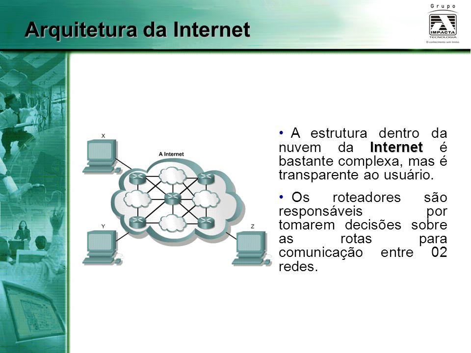 Internet A estrutura dentro da nuvem da Internet é bastante complexa, mas é transparente ao usuário. Os roteadores são responsáveis por tomarem decisõ