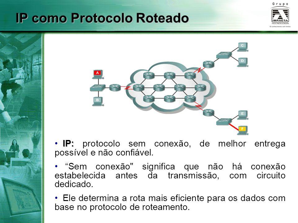 """IP como Protocolo Roteado IP: IP: protocolo sem conexão, de melhor entrega possível e não confiável. """"Sem conexão"""