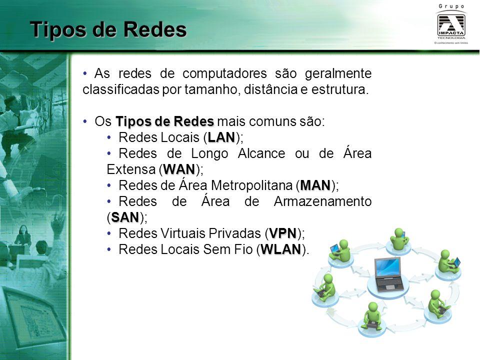 Tipos de Redes As redes de computadores são geralmente classificadas por tamanho, distância e estrutura. Tipos de Redes Os Tipos de Redes mais comuns
