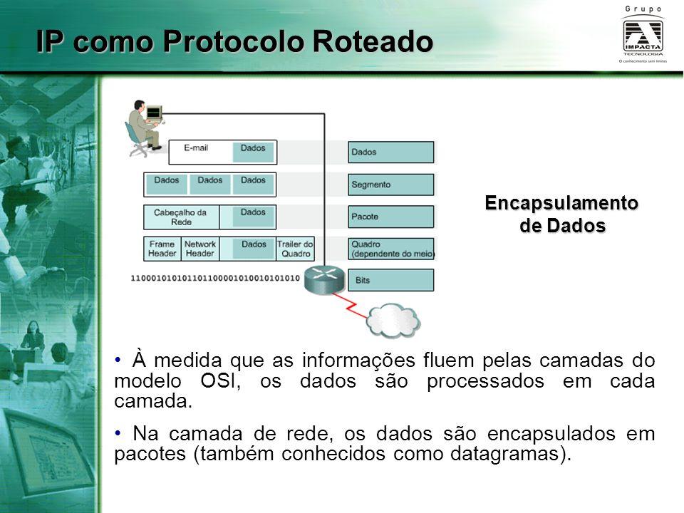 Encapsulamento de Dados À medida que as informações fluem pelas camadas do modelo OSI, os dados são processados em cada camada. Na camada de rede, os