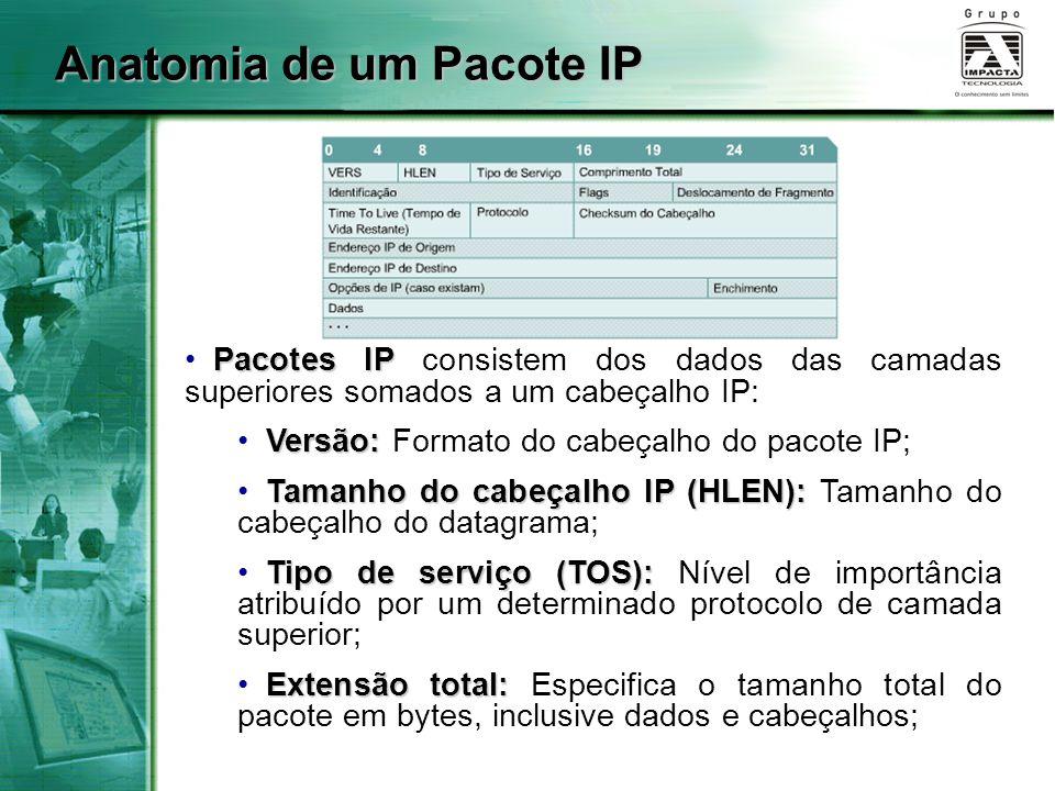 Anatomia de um Pacote IP Pacotes IP Pacotes IP consistem dos dados das camadas superiores somados a um cabeçalho IP: Versão: Versão: Formato do cabeça