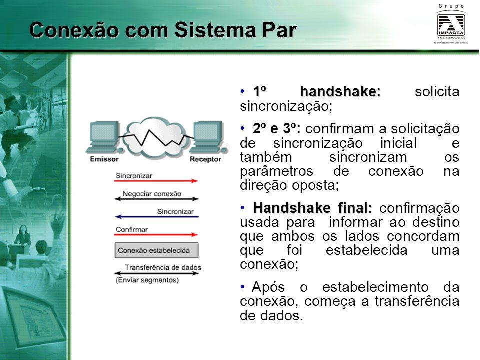 Conexão com Sistema Par 1º handshake: 1º handshake: solicita sincronização; 2º e 3º: confirmam a solicitação de sincronização inicial e também sincron