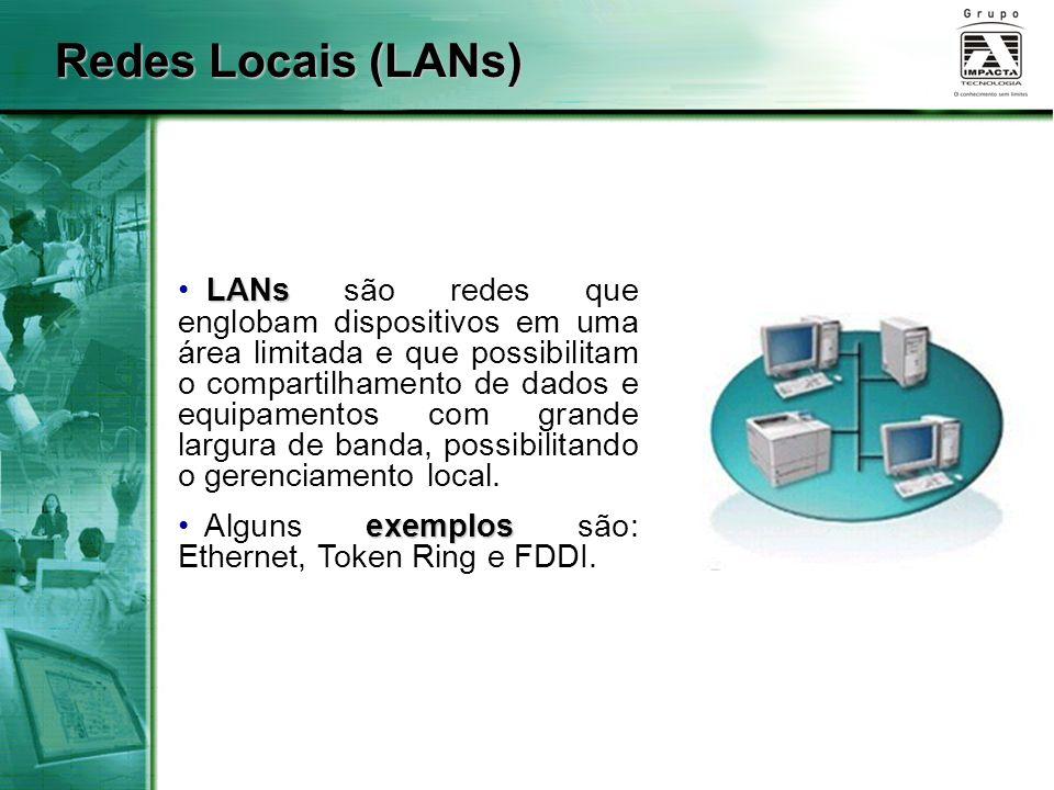 LANs LANs são redes que englobam dispositivos em uma área limitada e que possibilitam o compartilhamento de dados e equipamentos com grande largura de