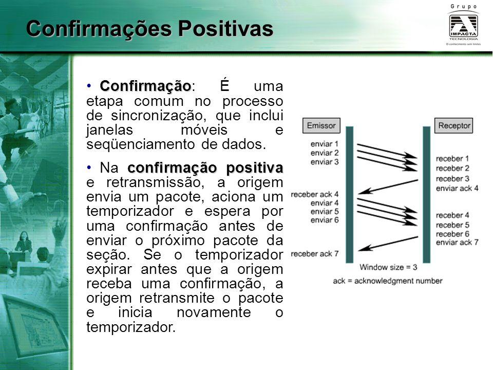 Confirmações Positivas Confirmação Confirmação: É uma etapa comum no processo de sincronização, que inclui janelas móveis e seqüenciamento de dados. c