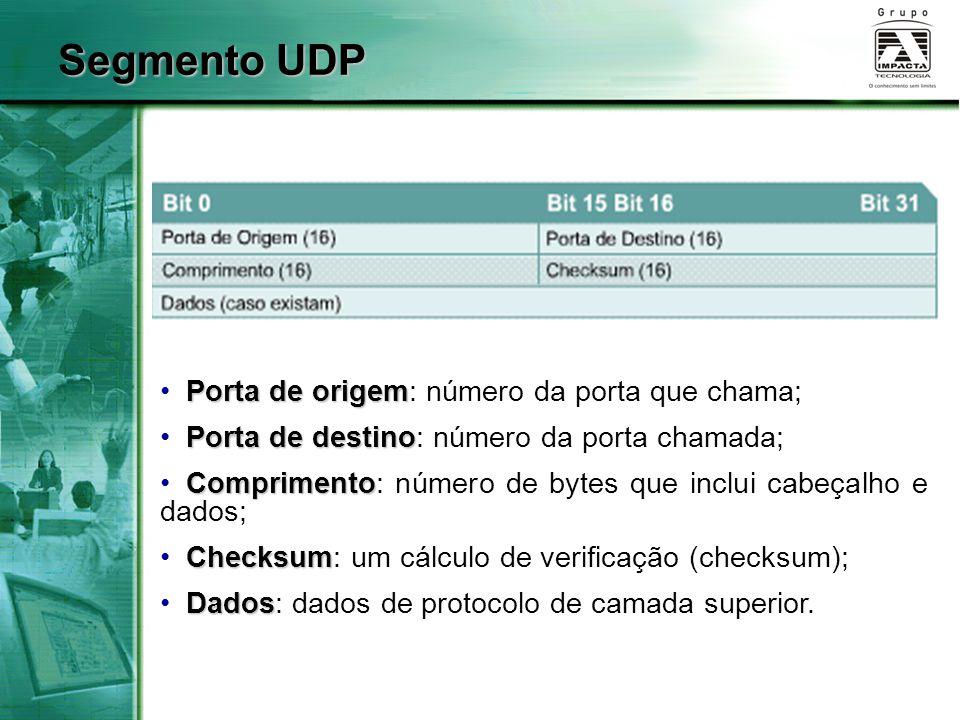 Segmento UDP Porta de origem Porta de origem: número da porta que chama; Porta de destino Porta de destino: número da porta chamada; Comprimento Compr