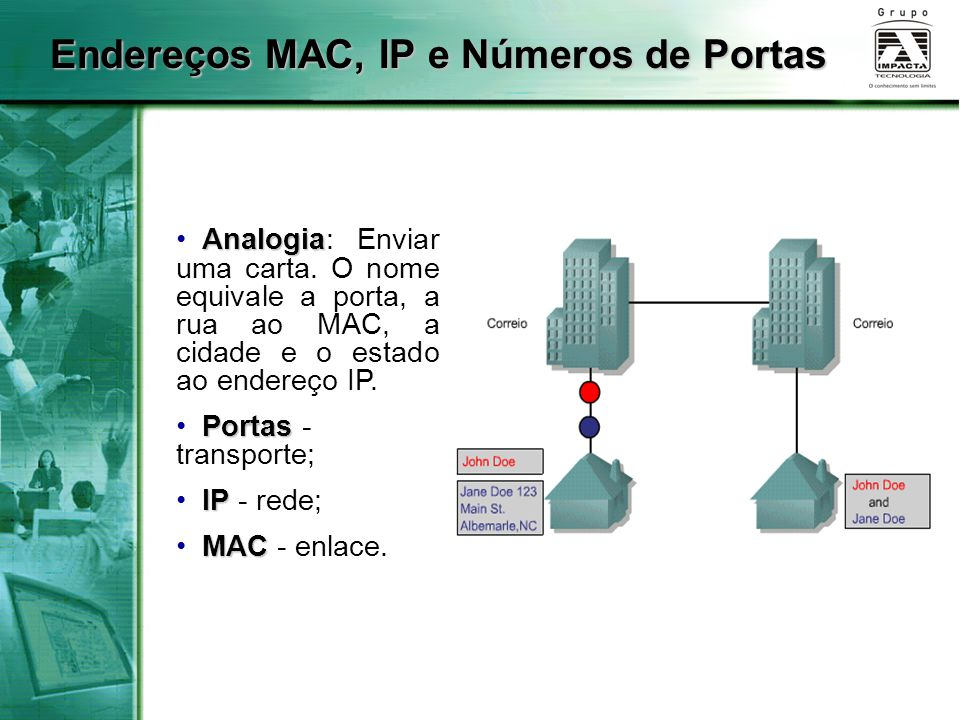 Endereços MAC, IP e Números de Portas Analogia Analogia: Enviar uma carta. O nome equivale a porta, a rua ao MAC, a cidade e o estado ao endereço IP.