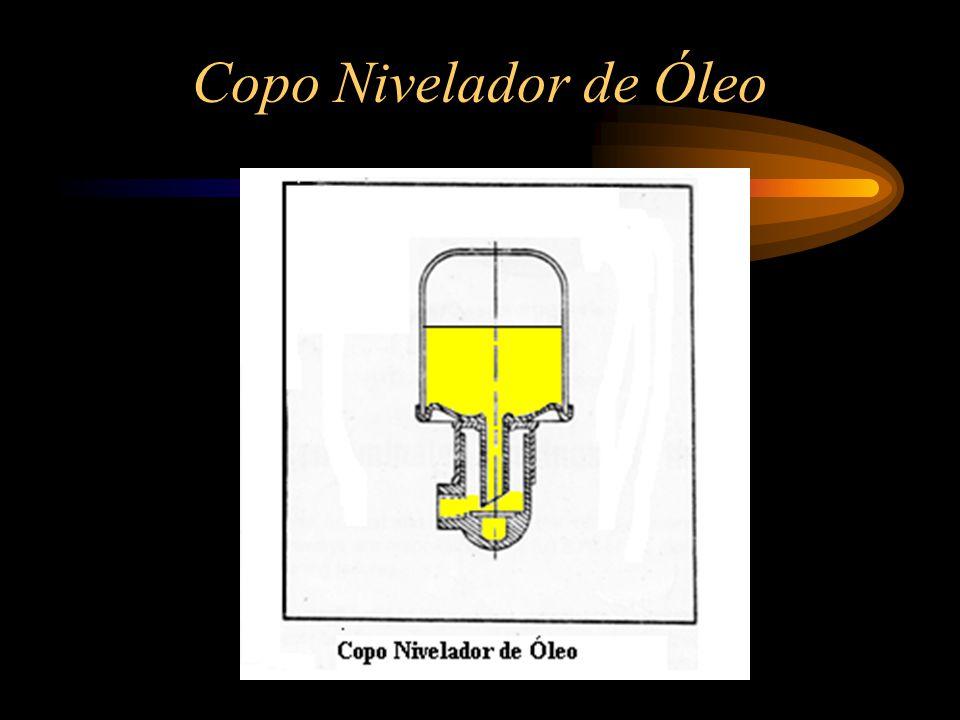Copo Nivelador de Óleo