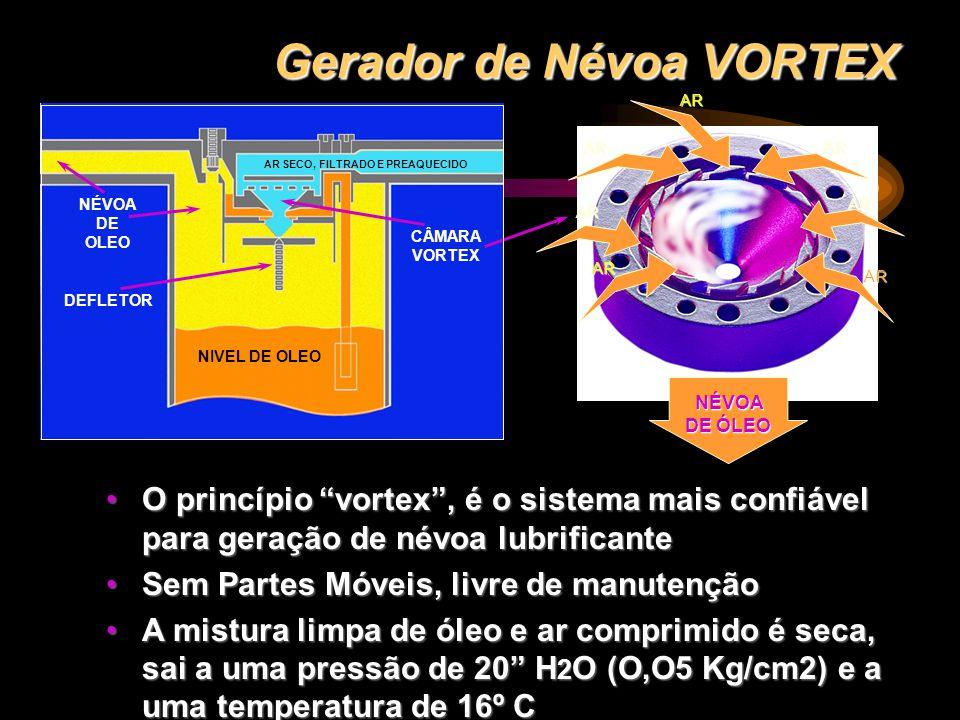 """Gerador de Névoa VORTEX O princípio """"vortex"""", é o sistema mais confiável para geração de névoa lubrificanteO princípio """"vortex"""", é o sistema mais conf"""