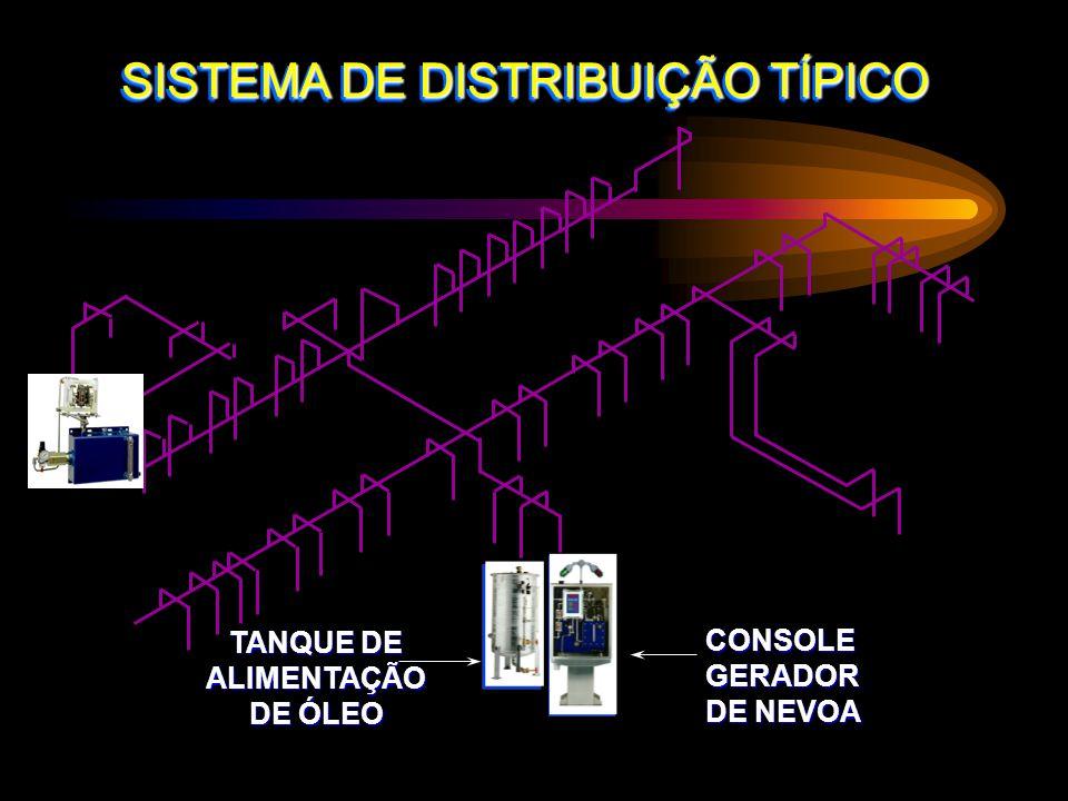DERIVAÇÃO DA NÉVOA PARAEQUIPAMENTOS TUBO GALVANIZADO DE 3/4 TUBO GALVANIZADO DE 3/4 UMA DERIVAÇÃO PARA CADA EQUIPAMENTOUMA DERIVAÇÃO PARA CADA EQUIPAMENTO TERMINA COM UM DISTRIBUIDOR (MANIFOLD)TERMINA COM UM DISTRIBUIDOR (MANIFOLD) TUBO GALVANIZADO DE 3/4 TUBO GALVANIZADO DE 3/4 UMA DERIVAÇÃO PARA CADA EQUIPAMENTOUMA DERIVAÇÃO PARA CADA EQUIPAMENTO TERMINA COM UM DISTRIBUIDOR (MANIFOLD)TERMINA COM UM DISTRIBUIDOR (MANIFOLD) HEADER DE 2 TUBO DE 3/4 RECLASIFICADORES DISTRIBUIDOR (MANIFOLD)