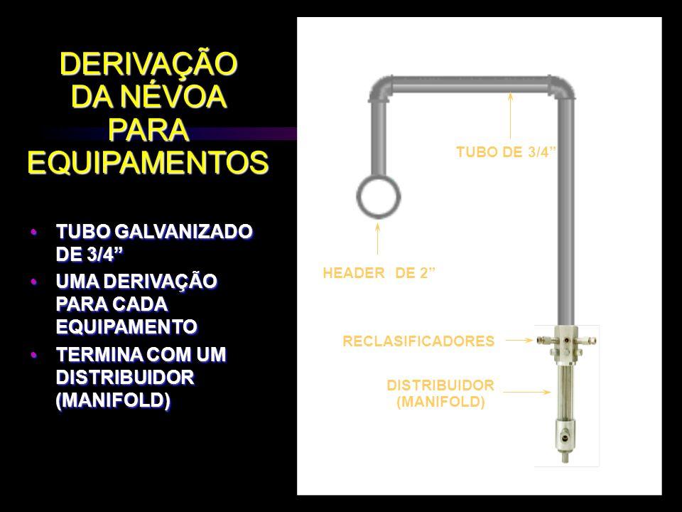 """DERIVAÇÃO DA NÉVOA PARAEQUIPAMENTOS TUBO GALVANIZADO DE 3/4""""TUBO GALVANIZADO DE 3/4"""" UMA DERIVAÇÃO PARA CADA EQUIPAMENTOUMA DERIVAÇÃO PARA CADA EQUIPA"""