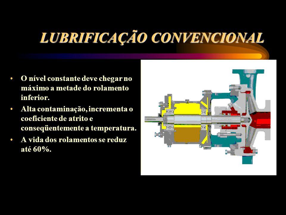 LUBRIFICAÇÃO CONVENCIONAL O nível constante deve chegar no máximo a metade do rolamento inferior. Alta contaminação, incrementa o coeficiente de atrit