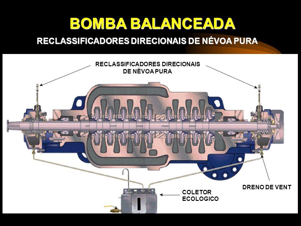 BOMBA BALANCEADA RECLASSIFICADORES DIRECIONAIS DE NÉVOA PURA COLETOR ECOLOGICO DRENO DE VENT RECLASSIFICADORES DIRECIONAIS DE NÉVOA PURA