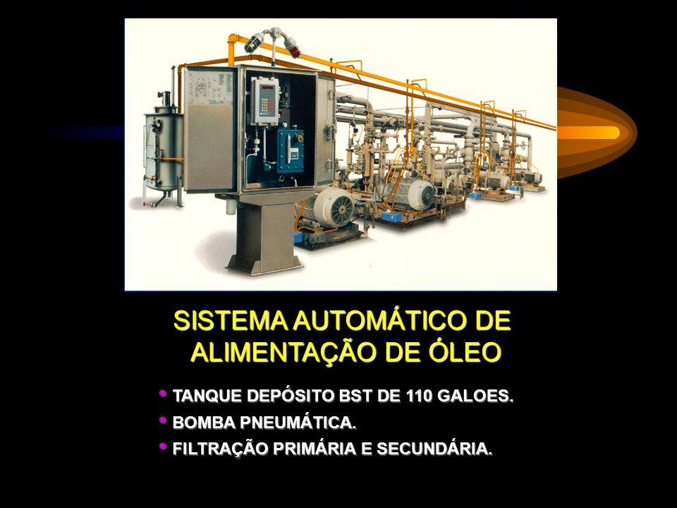 SISTEMA AUTOMÁTICO DE ALIMENTAÇÃO DE ÓLEO TANQUE DEPÓSITO BST DE 110 GALOES. TANQUE DEPÓSITO BST DE 110 GALOES. BOMBA PNEUMÁTICA. BOMBA PNEUMÁTICA. FI