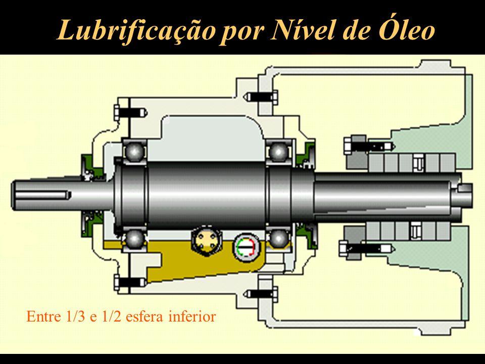 Lubrificação por Nível de Óleo Entre 1/3 e 1/2 esfera inferior