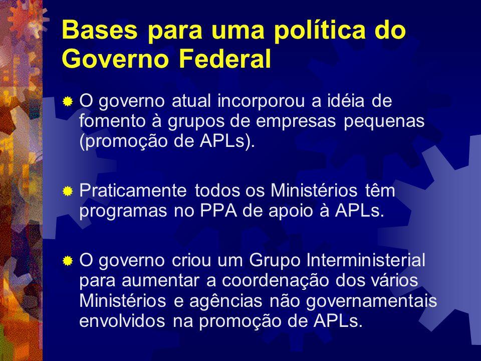 Bases para uma política do Governo Federal  O governo atual incorporou a idéia de fomento à grupos de empresas pequenas (promoção de APLs).