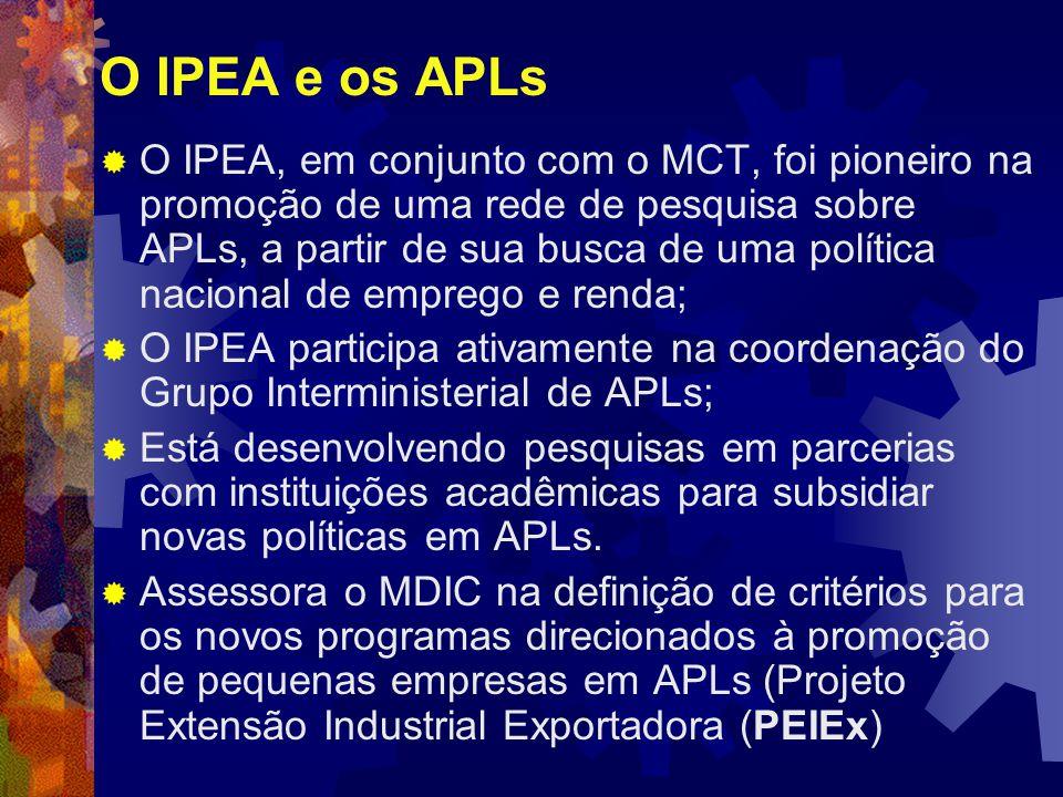 O IPEA e os APLs  O IPEA, em conjunto com o MCT, foi pioneiro na promoção de uma rede de pesquisa sobre APLs, a partir de sua busca de uma política nacional de emprego e renda;  O IPEA participa ativamente na coordenação do Grupo Interministerial de APLs;  Está desenvolvendo pesquisas em parcerias com instituições acadêmicas para subsidiar novas políticas em APLs.