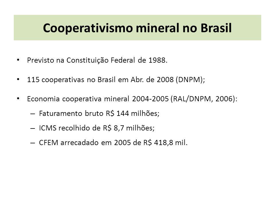 Cooperativismo mineral no Brasil Previsto na Constituição Federal de 1988. 115 cooperativas no Brasil em Abr. de 2008 (DNPM); Economia cooperativa min