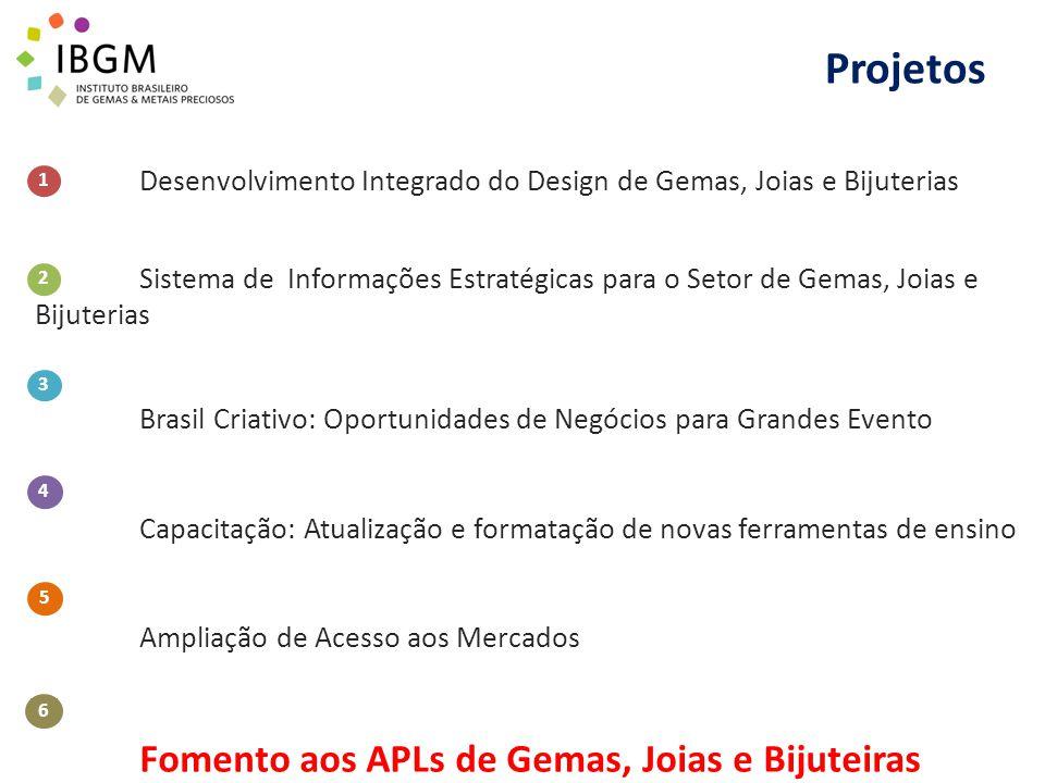 Projetos Desenvolvimento Integrado do Design de Gemas, Joias e Bijuterias Sistema de Informações Estratégicas para o Setor de Gemas, Joias e Bijuterias Brasil Criativo: Oportunidades de Negócios para Grandes Evento Capacitação: Atualização e formatação de novas ferramentas de ensino Ampliação de Acesso aos Mercados Fomento aos APLs de Gemas, Joias e Bijuteiras 1 2 3 4 5 6