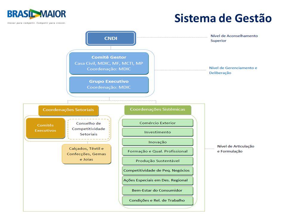 GT 3 – FORTALECER MPEs / APLs Coordenação: IBGM e SEBRAE + Objetivo 4 FORTALECER MPES E APLS E AMPLIAR A INTEGRAÇÃO INTRA E ENTRE CADEIAS PRODUTIVAS + Iniciativa 11 FORTALECER MPES ação 33 Incentivar a formalização de empresas - medida 15 Ampliar o rol de atividades no Simples (incluindo designer e estilistas) - medida 16 Desenvolver mecanismo que facilite ao registro da MPE no Simples Nacional, a exemplo do Empreendedor Individual.