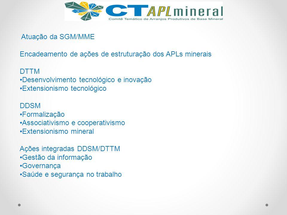 Atuação da SGM/MME Encadeamento de ações de estruturação dos APLs minerais DTTM Desenvolvimento tecnológico e inovação Extensionismo tecnológico DDSM