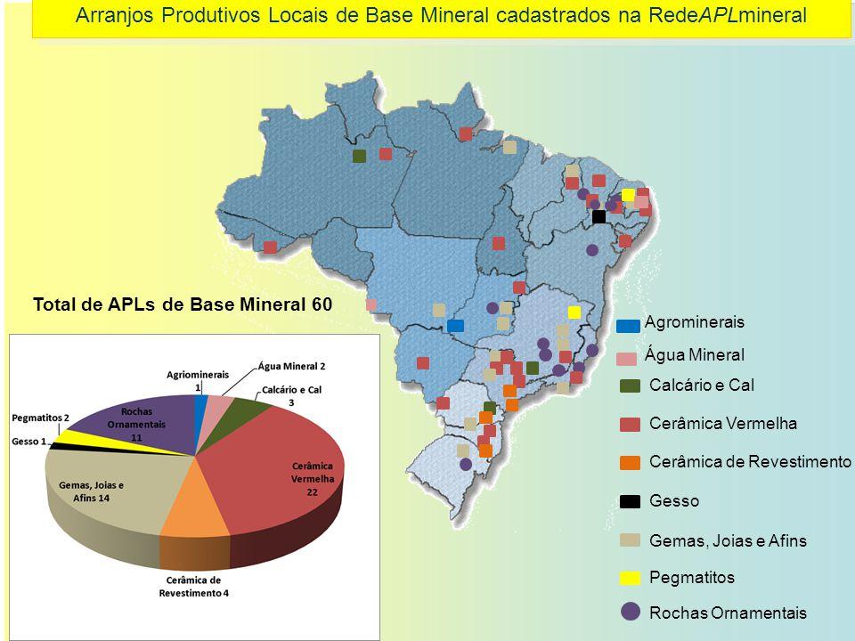 Arranjos Produtivos Locais de Base Mineral cadastrados na RedeAPLmineral Gesso Gemas, Joias e Afins Pegmatitos Cerâmica Vermelha Rochas Ornamentais Ca