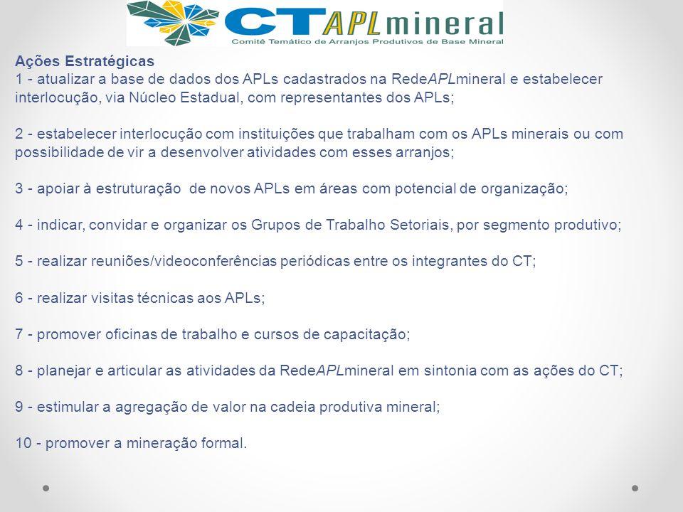 Ações Estratégicas 1 - atualizar a base de dados dos APLs cadastrados na RedeAPLmineral e estabelecer interlocução, via Núcleo Estadual, com represent