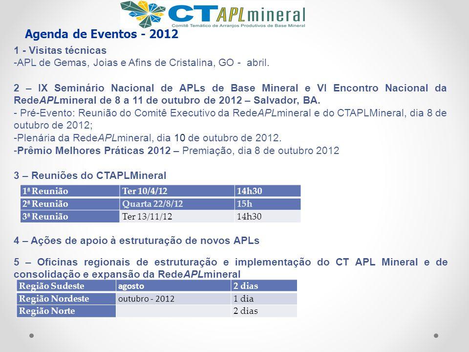 Agenda de Eventos - 2012 1 - Visitas técnicas -APL de Gemas, Joias e Afins de Cristalina, GO - abril. 2 – IX Seminário Nacional de APLs de Base Minera