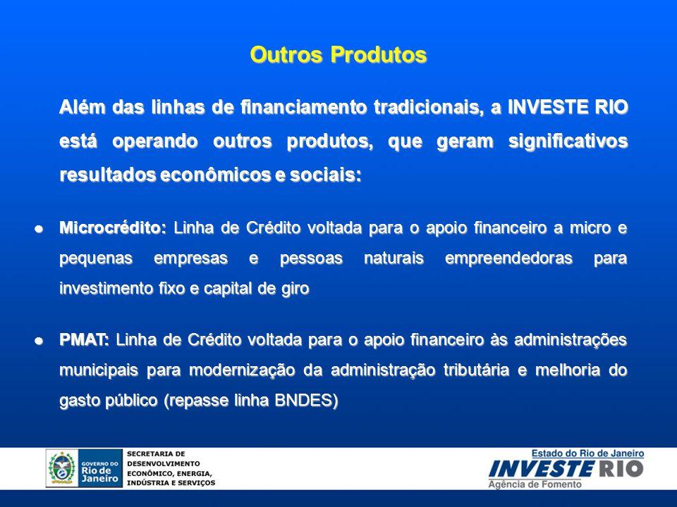 Outros Produtos Além das linhas de financiamento tradicionais, a INVESTE RIO está operando outros produtos, que geram significativos resultados econôm