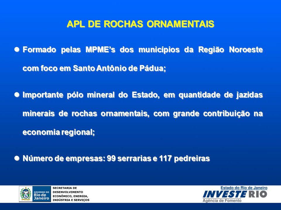 APL DE ROCHAS ORNAMENTAIS Formado pelas MPME's dos municípios da Região Noroeste com foco em Santo Antônio de Pádua; Formado pelas MPME's dos municípi