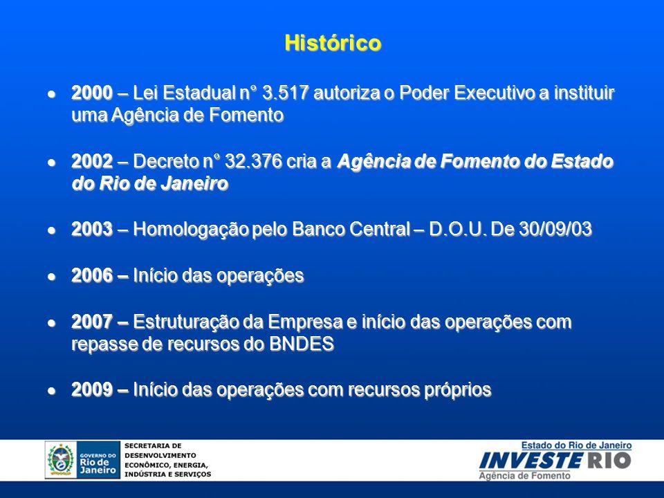  2000 – Lei Estadual n° 3.517 autoriza o Poder Executivo a instituir uma Agência de Fomento  2002 – Decreto n° 32.376 cria a Agência de Fomento do E