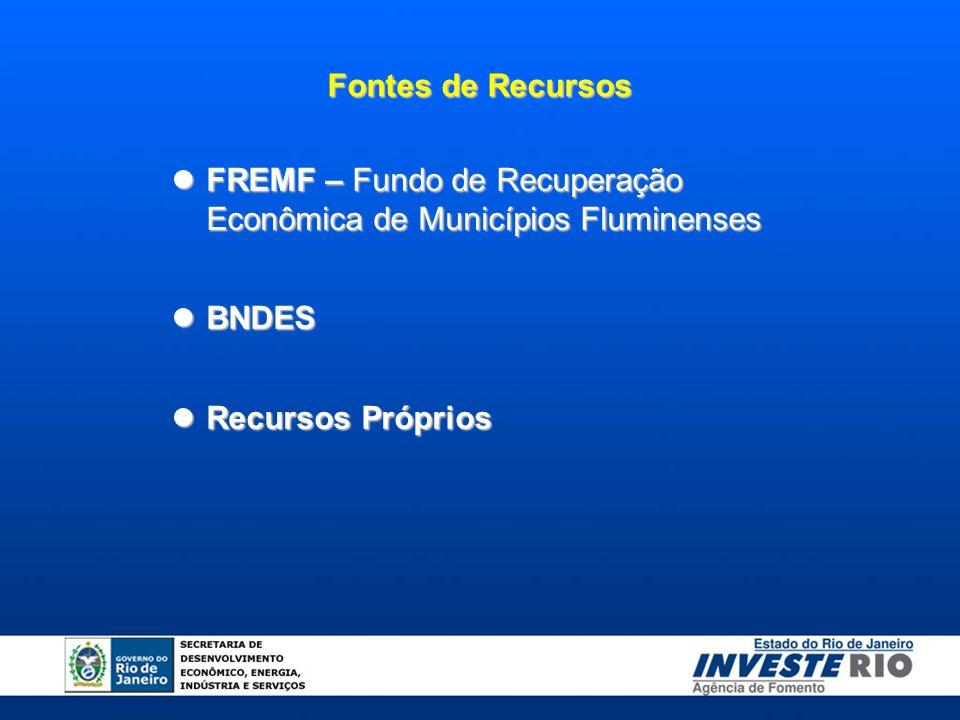 FREMF – Fundo de Recuperação Econômica de Municípios Fluminenses FREMF – Fundo de Recuperação Econômica de Municípios Fluminenses BNDES BNDES Recursos
