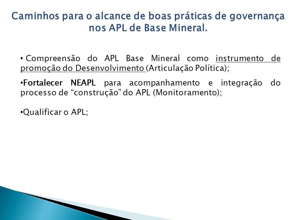 Caminhos para o alcance de boas práticas de governança nos APL de Base Mineral.