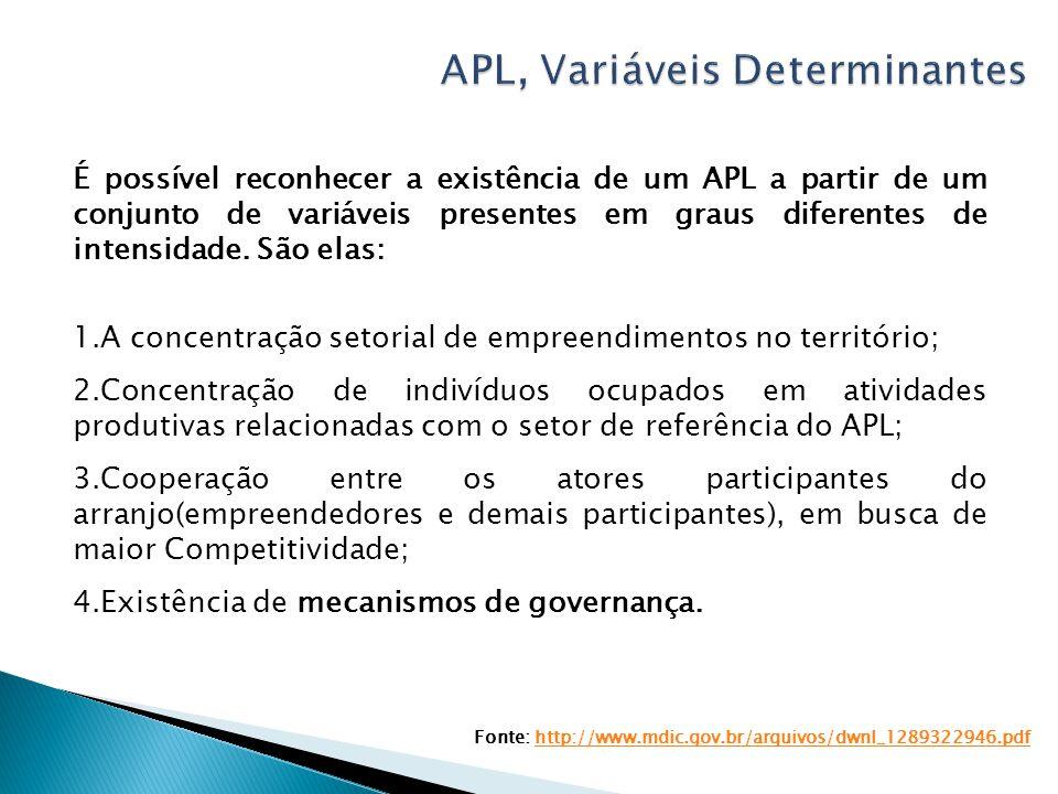 É possível reconhecer a existência de um APL a partir de um conjunto de variáveis presentes em graus diferentes de intensidade.