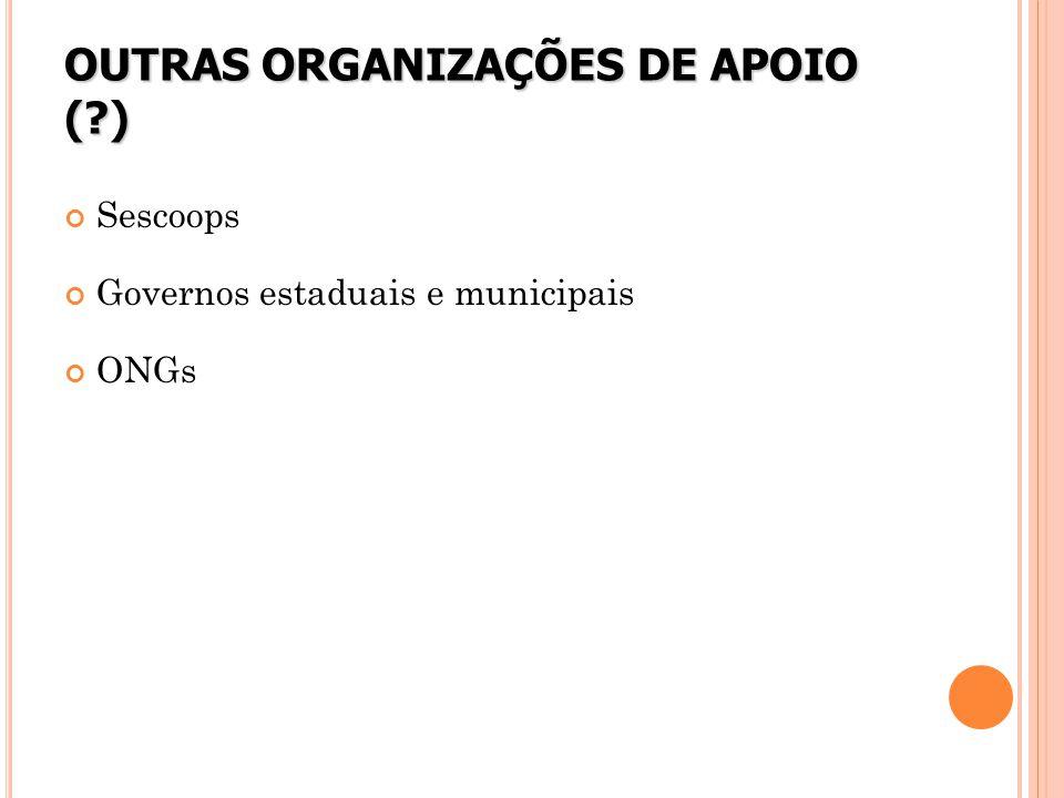 OUTRAS ORGANIZAÇÕES DE APOIO (?) Sescoops Governos estaduais e municipais ONGs