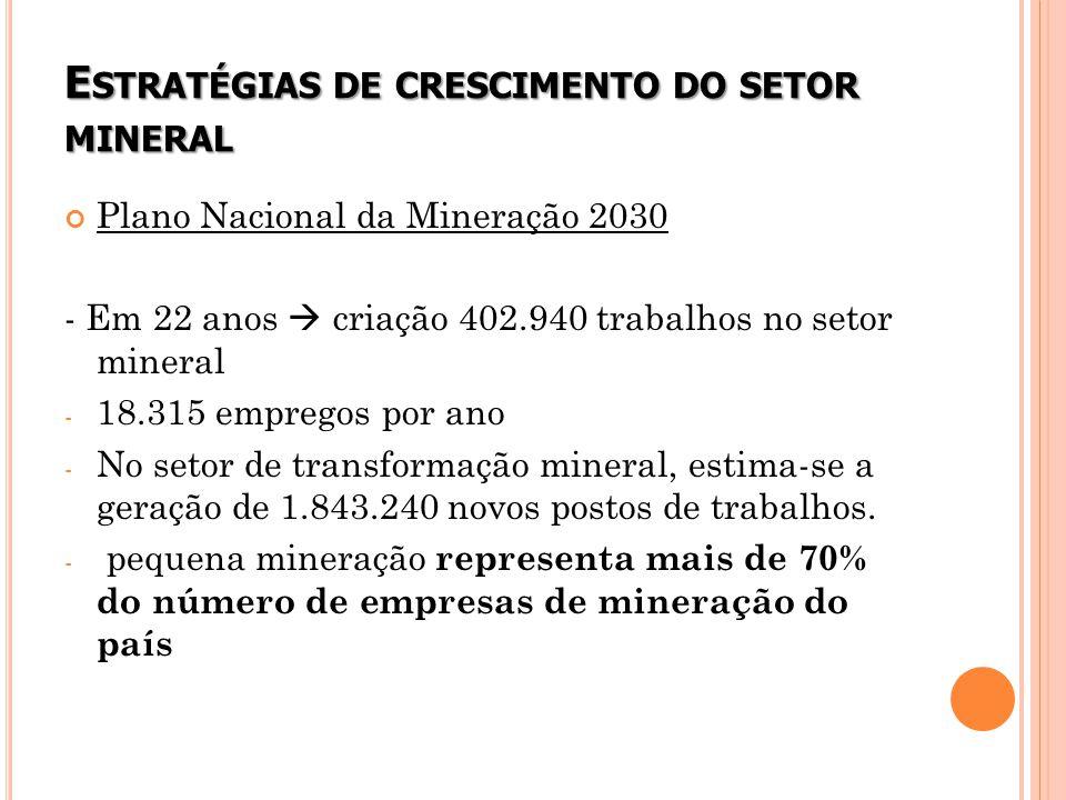 E STRATÉGIAS DE CRESCIMENTO DO SETOR MINERAL Plano Nacional da Mineração 2030 - Em 22 anos  criação 402.940 trabalhos no setor mineral - 18.315 empregos por ano - No setor de transformação mineral, estima-se a geração de 1.843.240 novos postos de trabalhos.