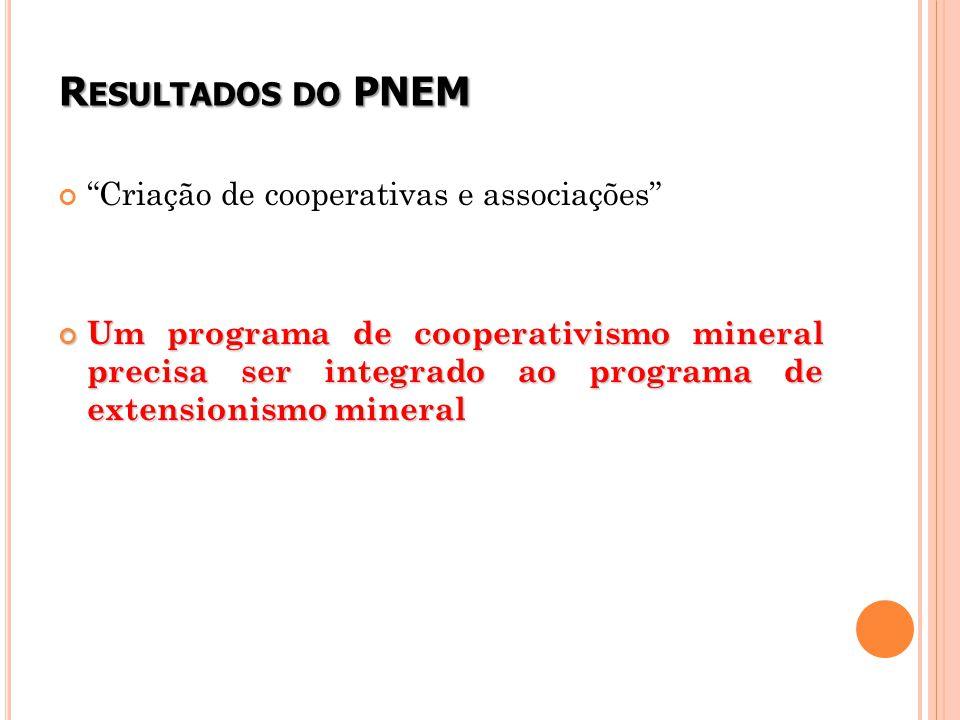 R ESULTADOS DO PNEM Criação de cooperativas e associações Um programa de cooperativismo mineral precisa ser integrado ao programa de extensionismo mineral