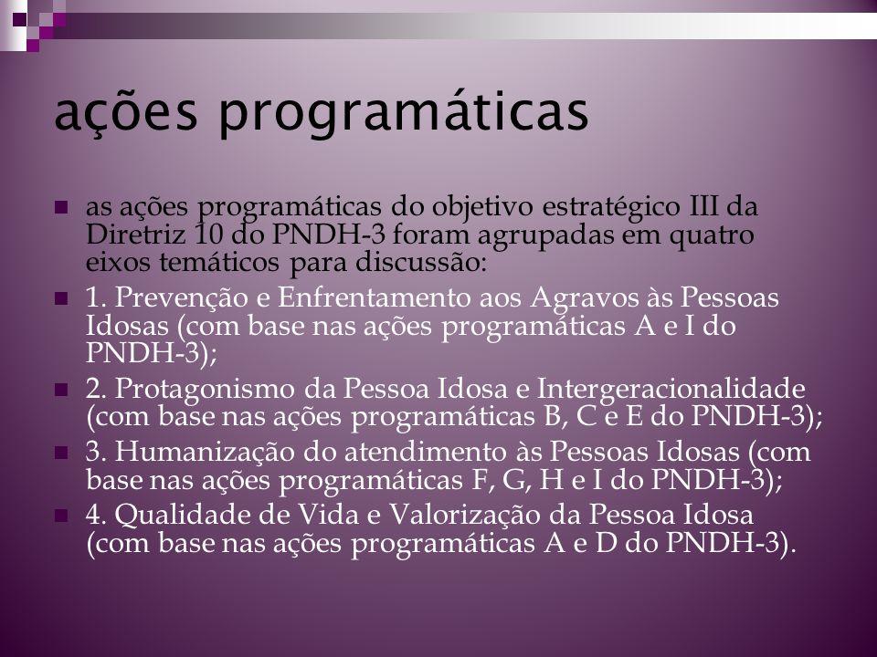 ações programáticas as ações programáticas do objetivo estratégico III da Diretriz 10 do PNDH-3 foram agrupadas em quatro eixos temáticos para discuss