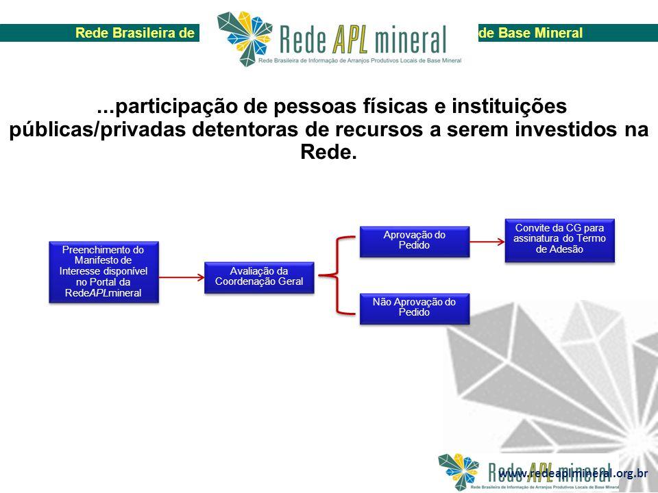 Rede Brasileira de Informação de Arranjos Produtivos Locais de Base Mineral...participação de pessoas físicas e instituições públicas/privadas detentoras de recursos a serem investidos na Rede.
