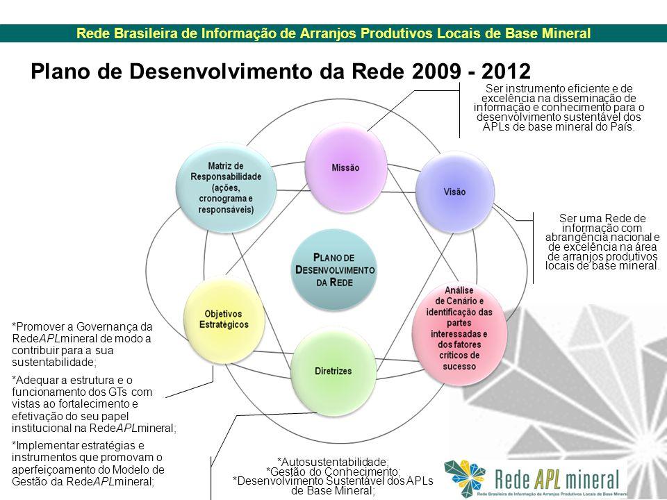 Rede Brasileira de Informação de Arranjos Produtivos Locais de Base Mineral Ser instrumento eficiente e de excelência na disseminação de informação e conhecimento para o desenvolvimento sustentável dos APLs de base mineral do País.