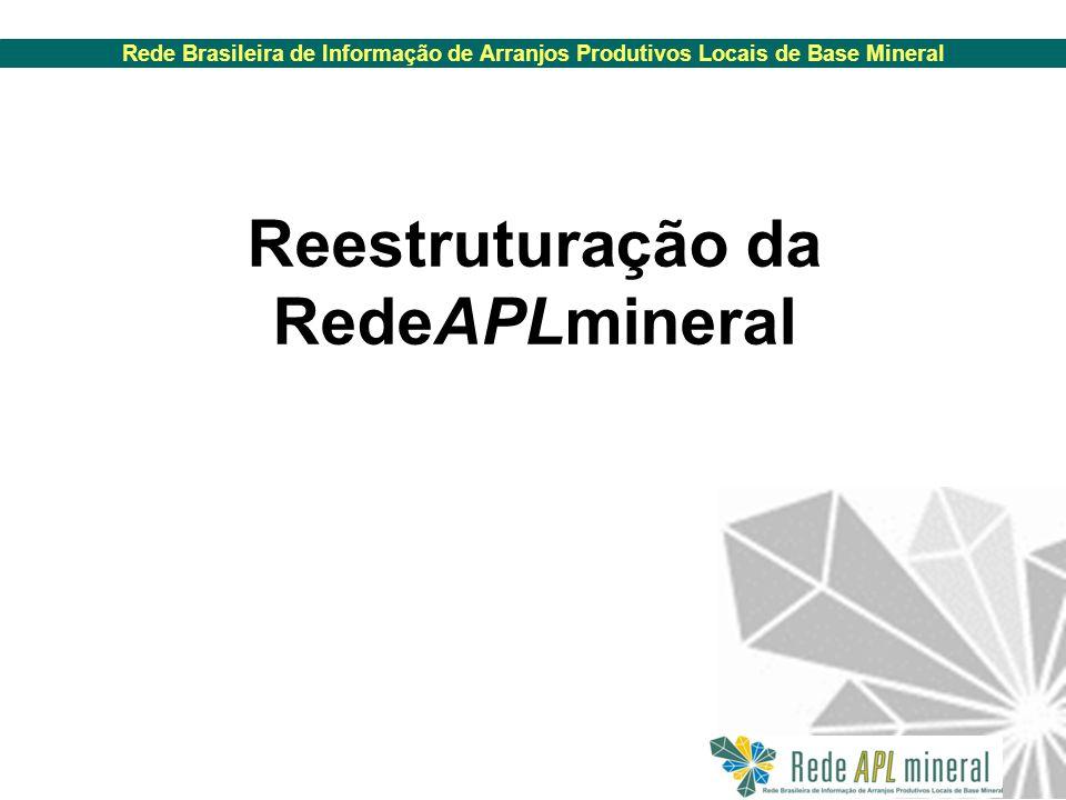 Rede Brasileira de Informação de Arranjos Produtivos Locais de Base Mineral Reestruturação da RedeAPLmineral