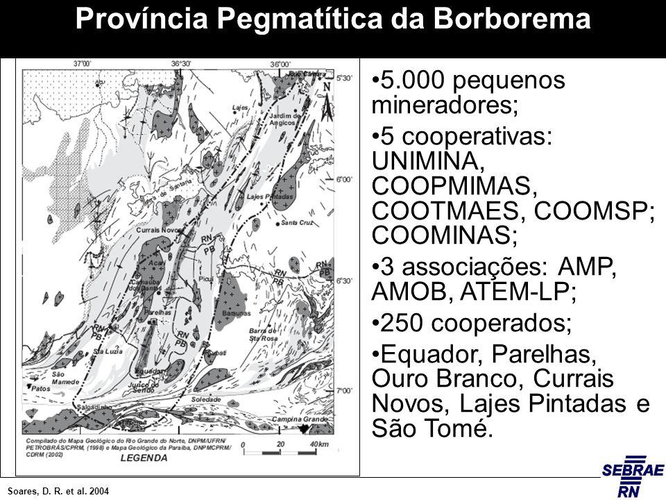 Soares, D. R. et al. 2004 Província Pegmatítica da Borborema 5.000 pequenos mineradores; 5 cooperativas: UNIMINA, COOPMIMAS, COOTMAES, COOMSP; COOMINA