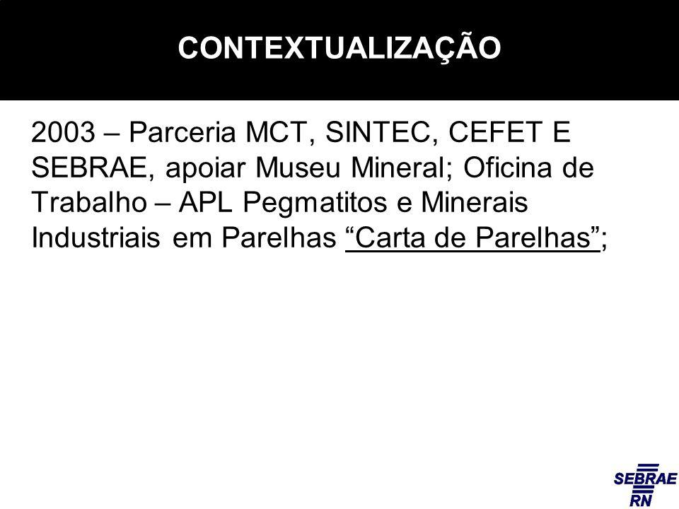 CONTEXTUALIZAÇÃO 2003 – Parceria MCT, SINTEC, CEFET E SEBRAE, apoiar Museu Mineral; Oficina de Trabalho – APL Pegmatitos e Minerais Industriais em Parelhas Carta de Parelhas ;
