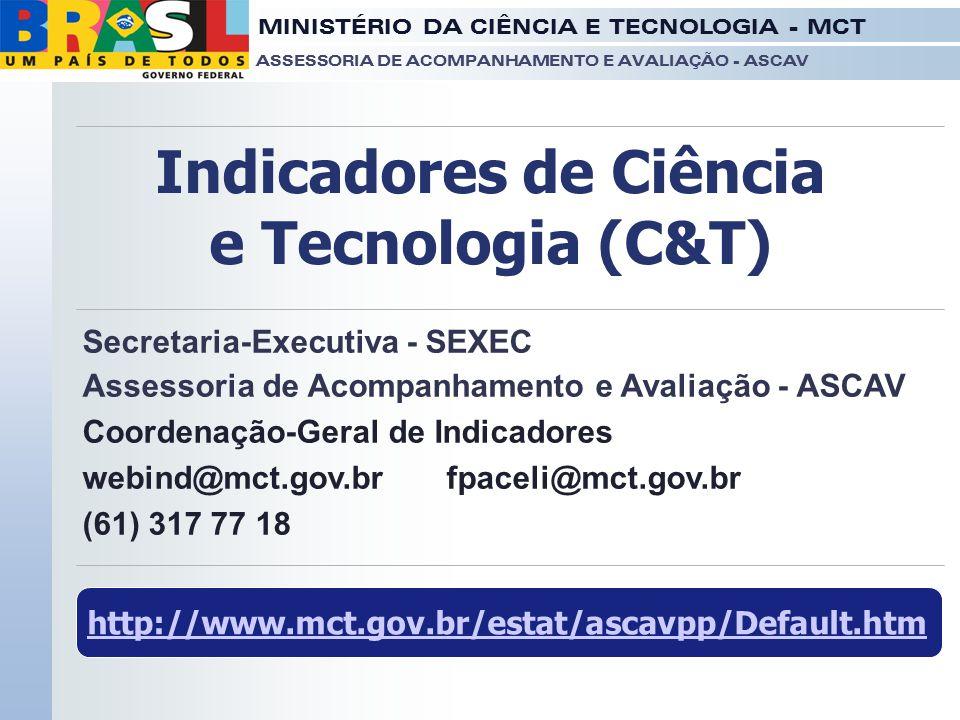 MINISTÉRIO DA CIÊNCIA E TECNOLOGIA - MCT ASSESSORIA DE ACOMPANHAMENTO E AVALIAÇÃO - ASCAV Secretaria-Executiva - SEXEC Assessoria de Acompanhamento e