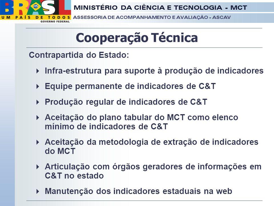 MINISTÉRIO DA CIÊNCIA E TECNOLOGIA - MCT ASSESSORIA DE ACOMPANHAMENTO E AVALIAÇÃO - ASCAV Cooperação Técnica  Infra-estrutura para suporte à produção