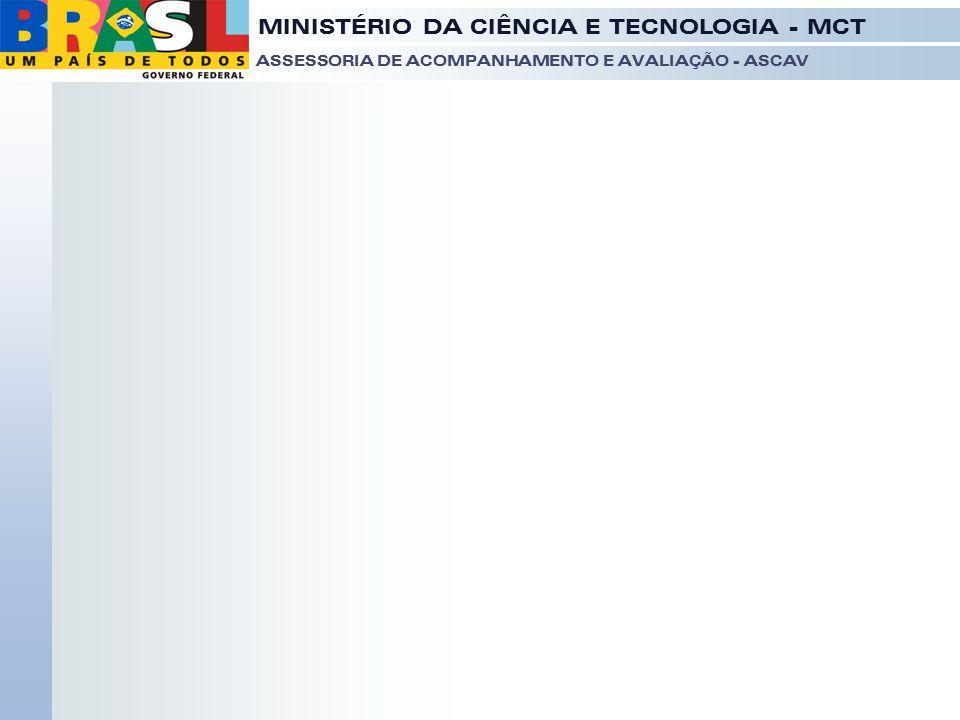 MINISTÉRIO DA CIÊNCIA E TECNOLOGIA - MCT ASSESSORIA DE ACOMPANHAMENTO E AVALIAÇÃO - ASCAV