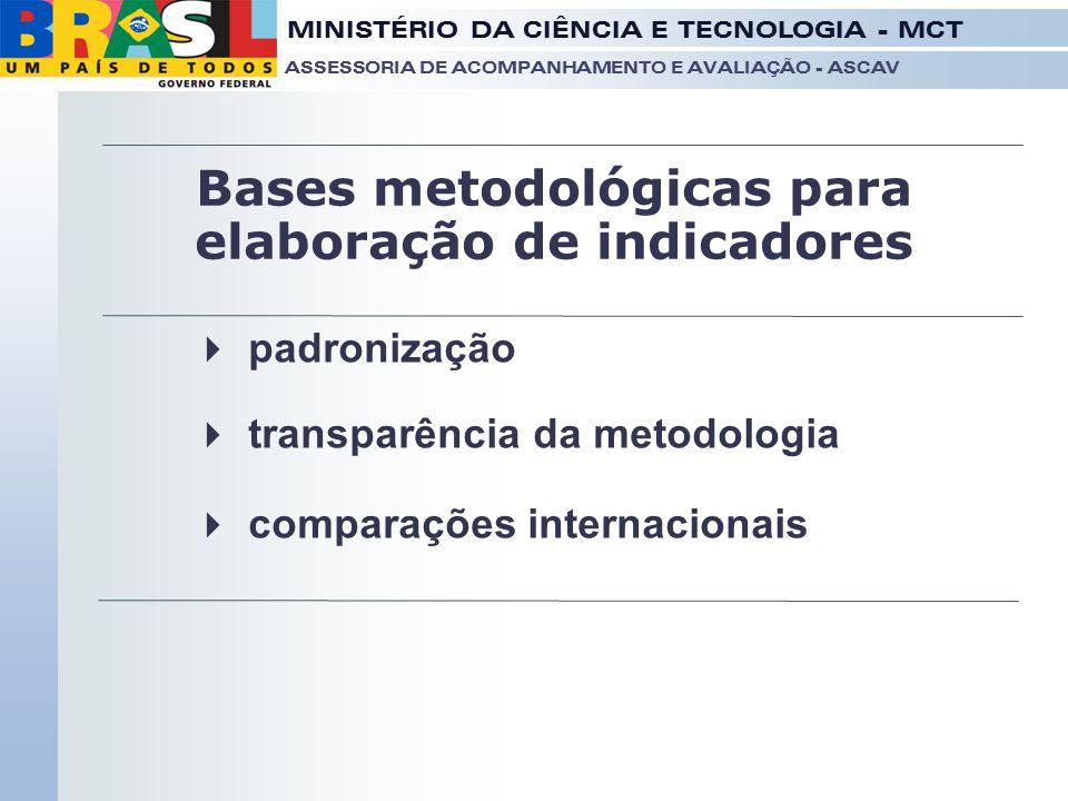 MINISTÉRIO DA CIÊNCIA E TECNOLOGIA - MCT ASSESSORIA DE ACOMPANHAMENTO E AVALIAÇÃO - ASCAV  padronização  transparência da metodologia  comparações