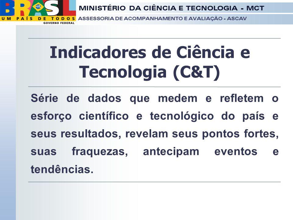 MINISTÉRIO DA CIÊNCIA E TECNOLOGIA - MCT ASSESSORIA DE ACOMPANHAMENTO E AVALIAÇÃO - ASCAV Indicadores de Ciência e Tecnologia (C&T) Série de dados que