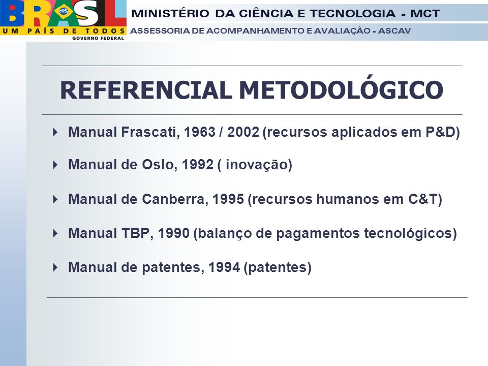MINISTÉRIO DA CIÊNCIA E TECNOLOGIA - MCT ASSESSORIA DE ACOMPANHAMENTO E AVALIAÇÃO - ASCAV REFERENCIAL METODOLÓGICO  Manual Frascati, 1963 / 2002 (rec