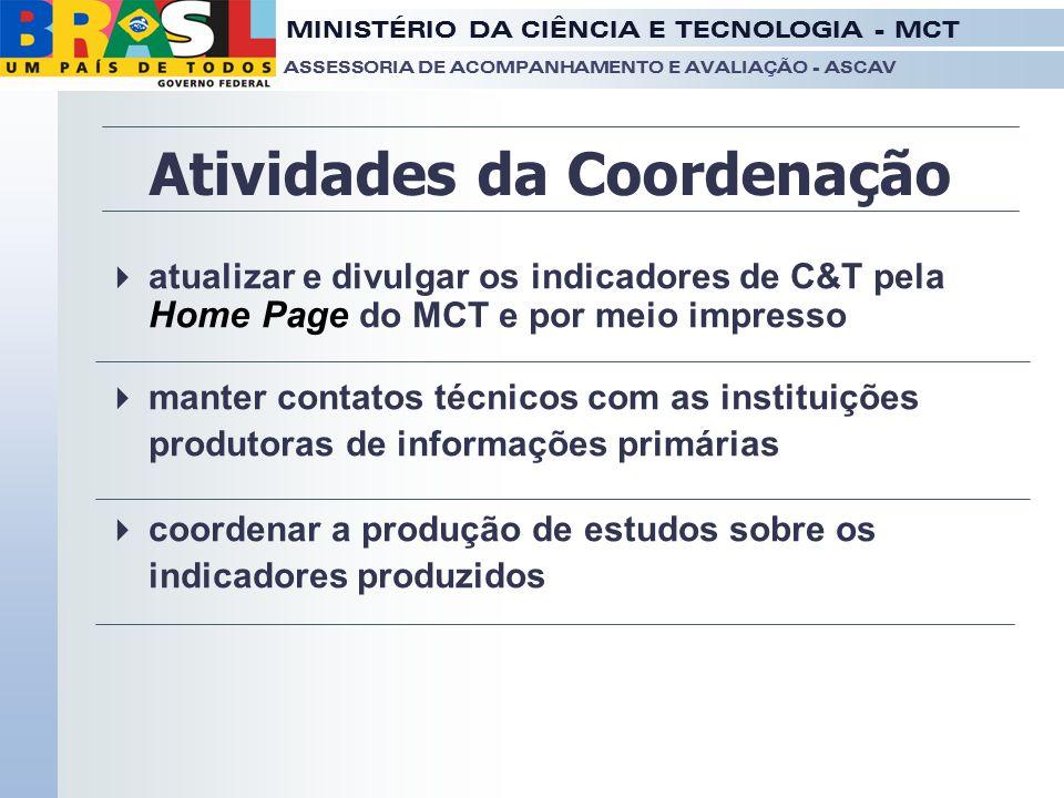 MINISTÉRIO DA CIÊNCIA E TECNOLOGIA - MCT ASSESSORIA DE ACOMPANHAMENTO E AVALIAÇÃO - ASCAV Atividades da Coordenação  atualizar e divulgar os indicado